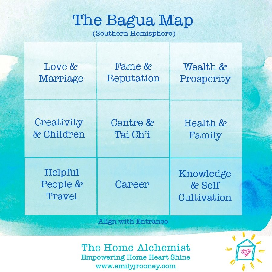 Feng Shui teaching materials: a selection of sites
